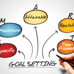 A SMART Guide to Goal Setting – 2016 is Your Year to be Awesome